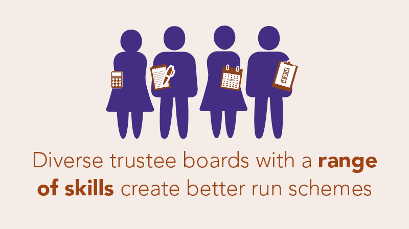 Trustee chairs have a responsibility to ensure that their board operates effectively